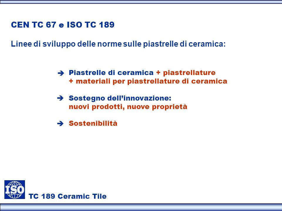 Linee di sviluppo delle norme sulle piastrelle di ceramica: