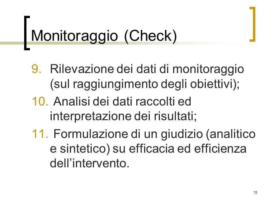 Monitoraggio (Check) Rilevazione dei dati di monitoraggio (sul raggiungimento degli obiettivi);