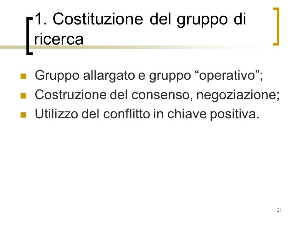 1. Costituzione del gruppo di ricerca