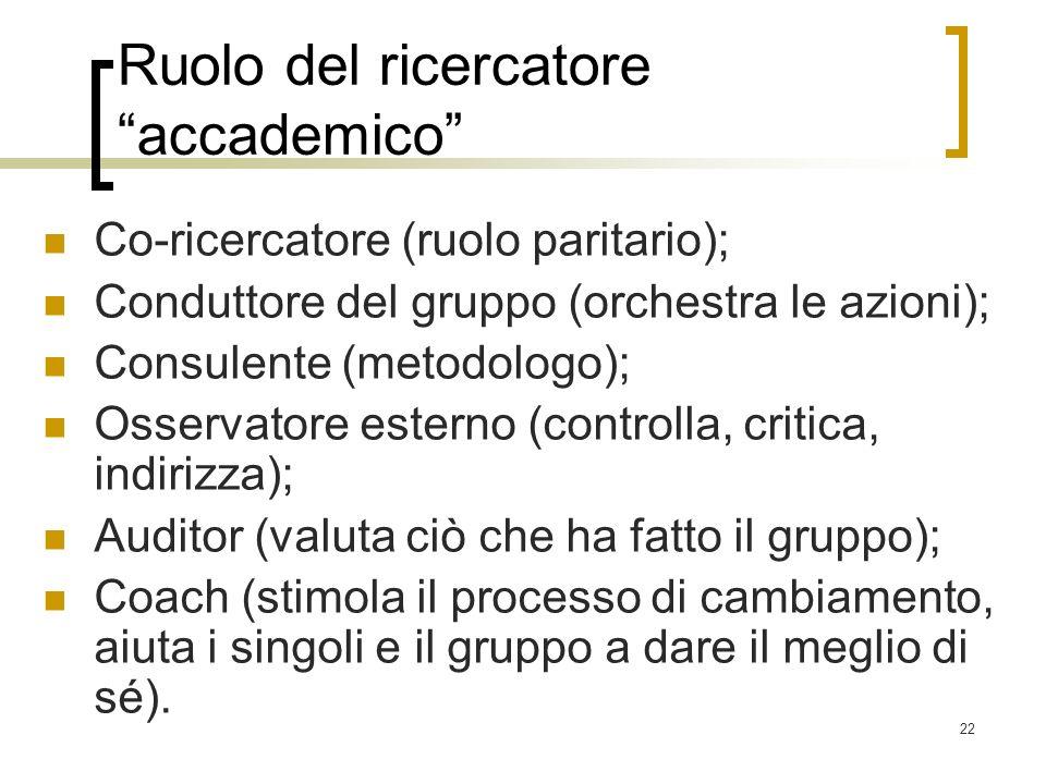 Ruolo del ricercatore accademico