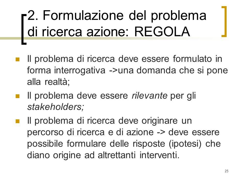 2. Formulazione del problema di ricerca azione: REGOLA