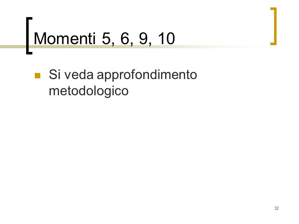 Momenti 5, 6, 9, 10 Si veda approfondimento metodologico