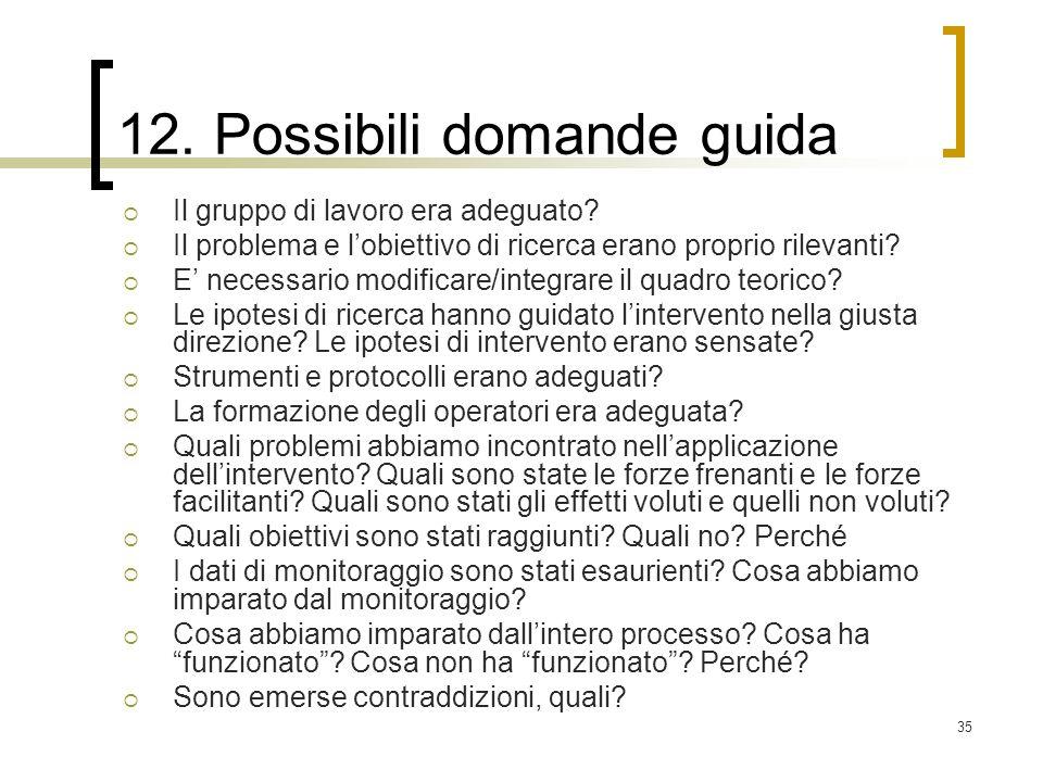 12. Possibili domande guida