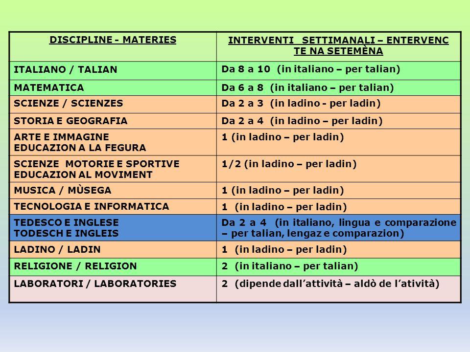 INTERVENTI SETTIMANALI – ENTERVENC TE NA SETEMÈNA