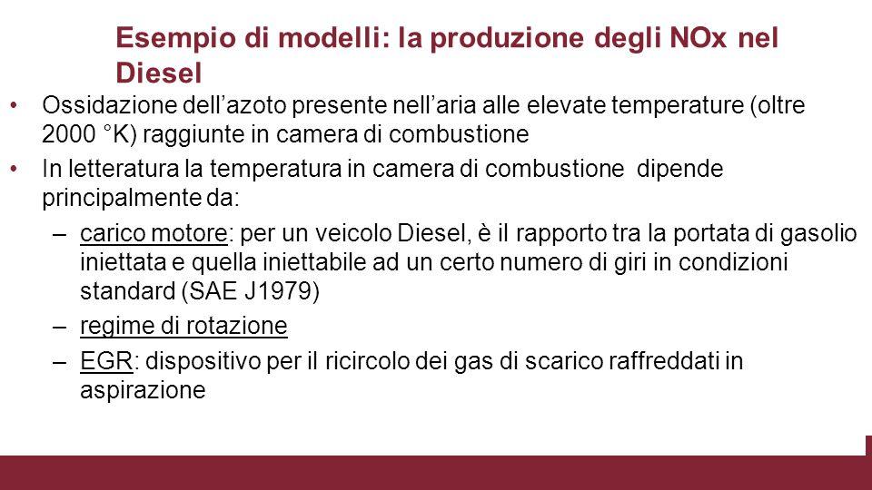 Esempio di modelli: la produzione degli NOx nel Diesel