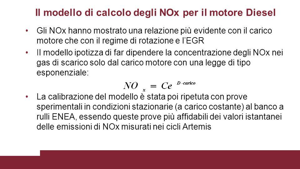 Il modello di calcolo degli NOx per il motore Diesel