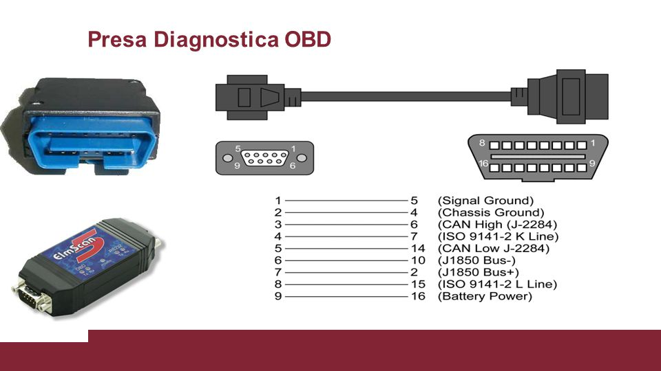 Presa Diagnostica OBD