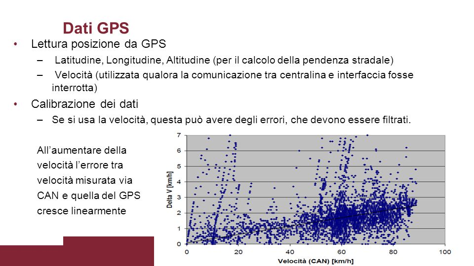 Dati GPS Lettura posizione da GPS Calibrazione dei dati