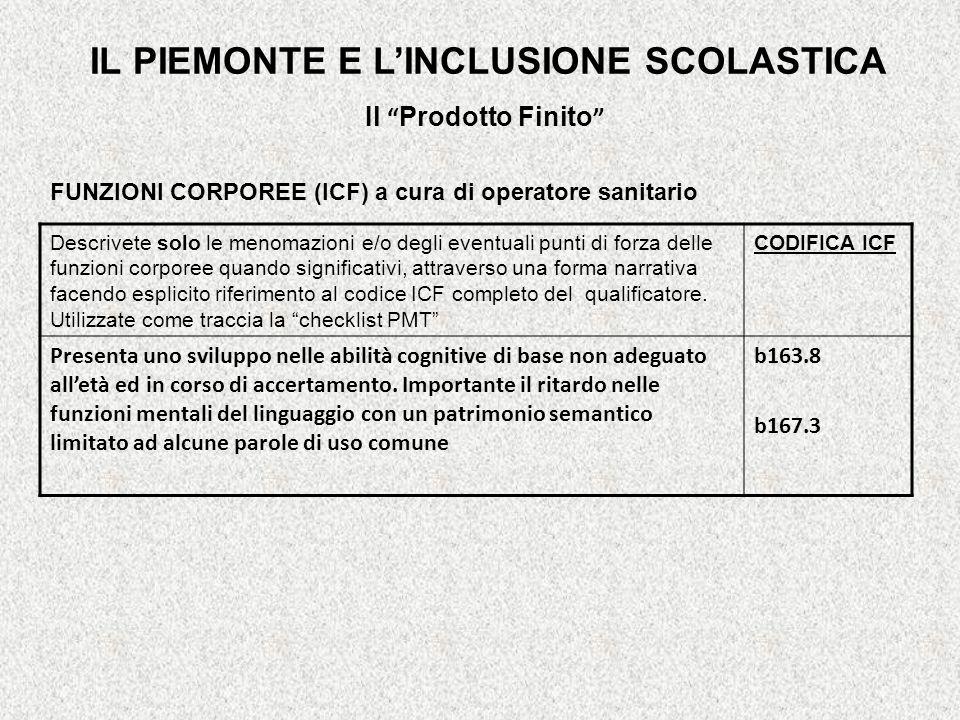 IL PIEMONTE E L'INCLUSIONE SCOLASTICA
