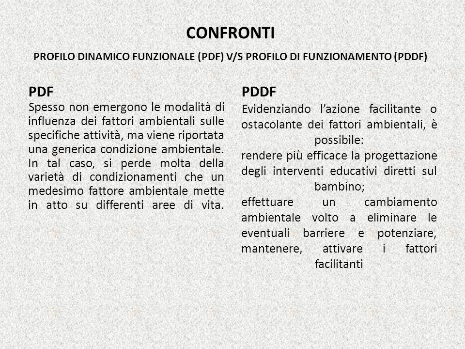 CONFRONTI PROFILO DINAMICO FUNZIONALE (PDF) V/S PROFILO DI FUNZIONAMENTO (PDDF)