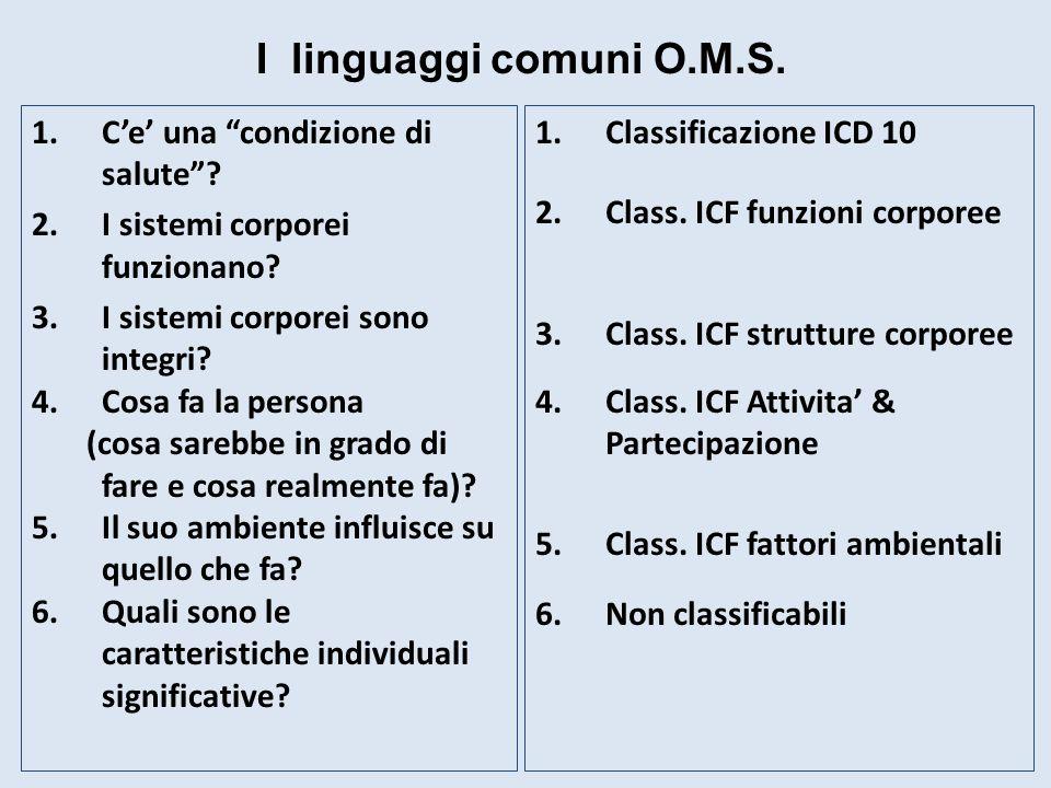 I linguaggi comuni O.M.S. C'e' una condizione di salute