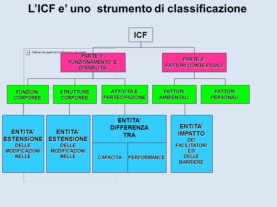 L'ICF e' uno strumento di classificazione
