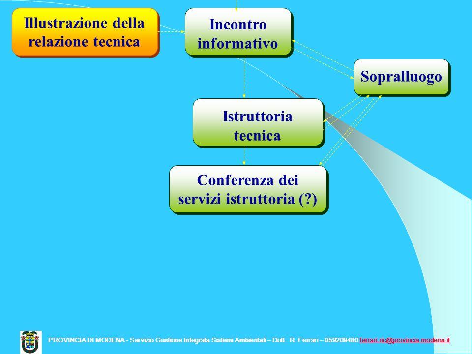 Illustrazione della relazione tecnica Incontro informativo