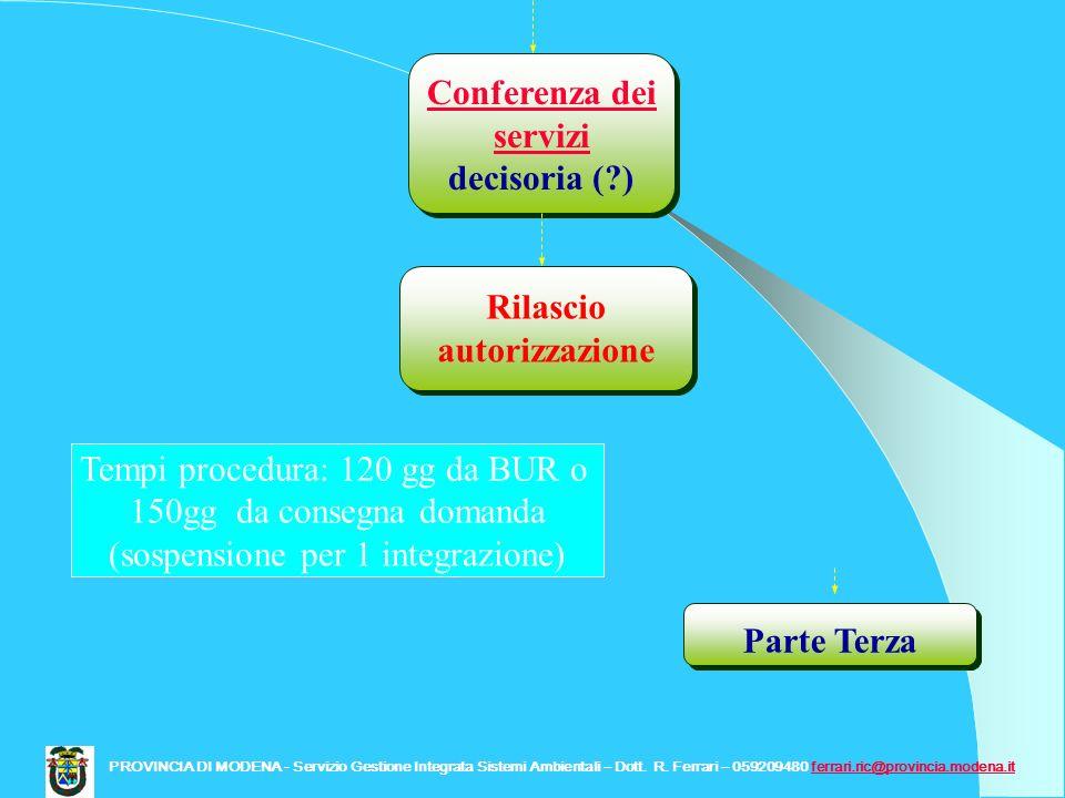 Conferenza dei servizi Rilascio autorizzazione