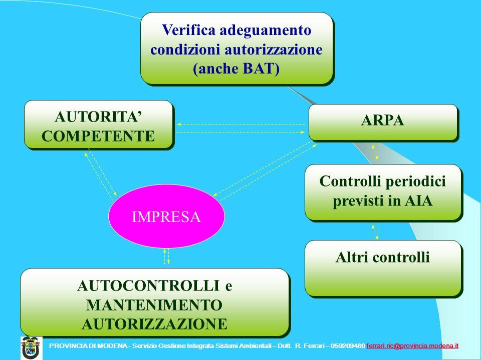 Verifica adeguamento condizioni autorizzazione (anche BAT)