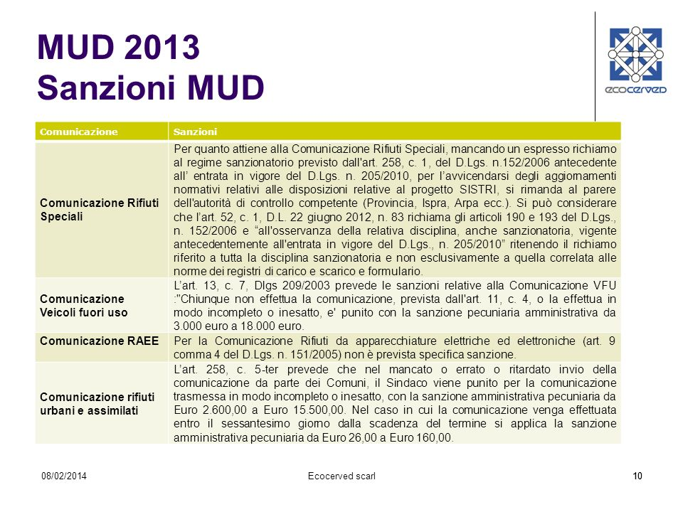 MUD 2013 Sanzioni MUD Comunicazione Rifiuti Speciali