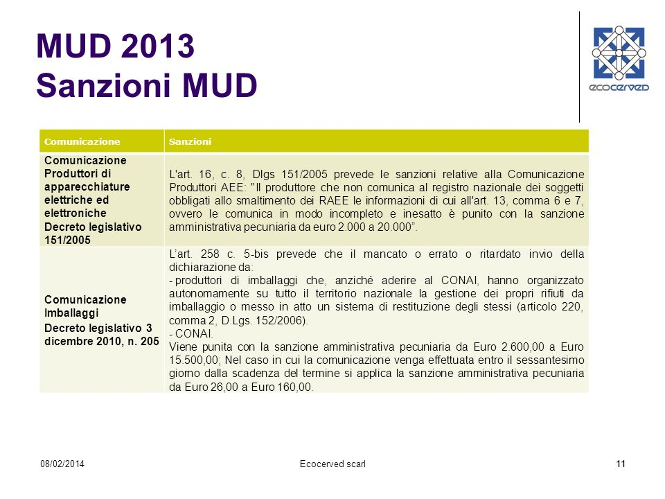 MUD 2013 Sanzioni MUD Comunicazione. Sanzioni. Comunicazione Produttori di apparecchiature elettriche ed elettroniche.