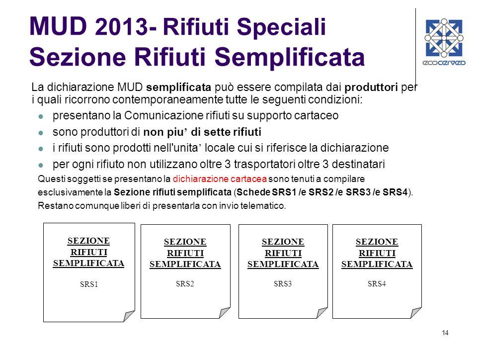 MUD 2013- Rifiuti Speciali Sezione Rifiuti Semplificata