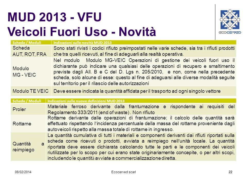 MUD 2013 - VFU Veicoli Fuori Uso - Novità