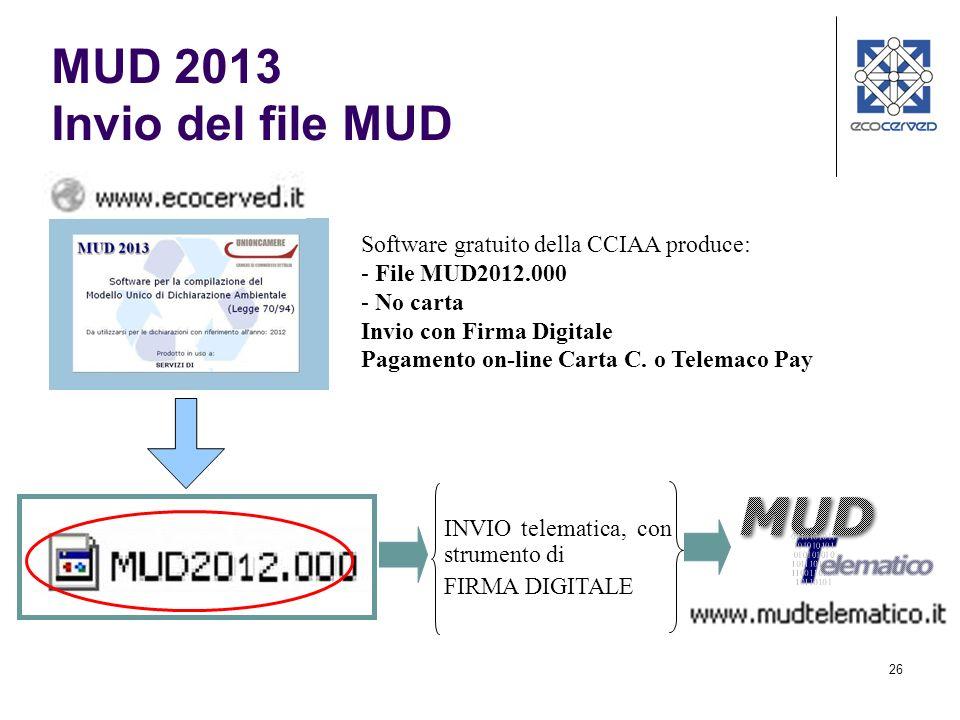 MUD 2013 Invio del file MUD Software gratuito della CCIAA produce: