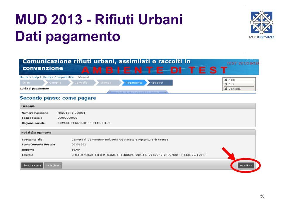 MUD 2013 - Rifiuti Urbani Dati pagamento