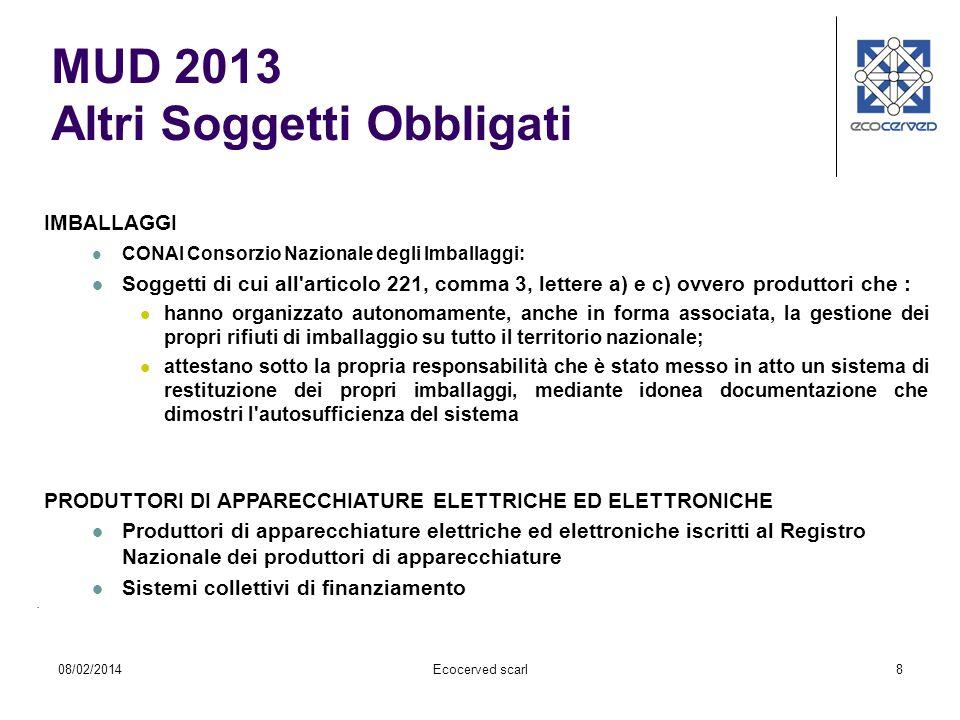 MUD 2013 Altri Soggetti Obbligati