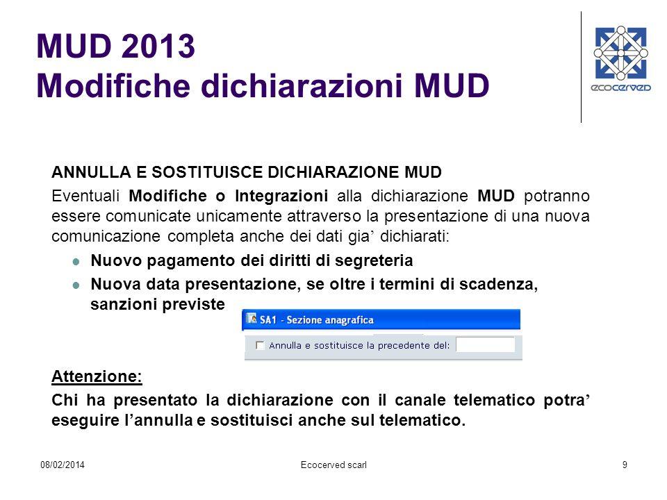 MUD 2013 Modifiche dichiarazioni MUD