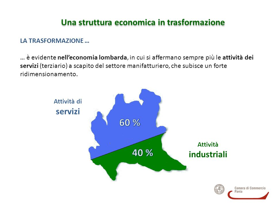 60 % 40 % Una struttura economica in trasformazione