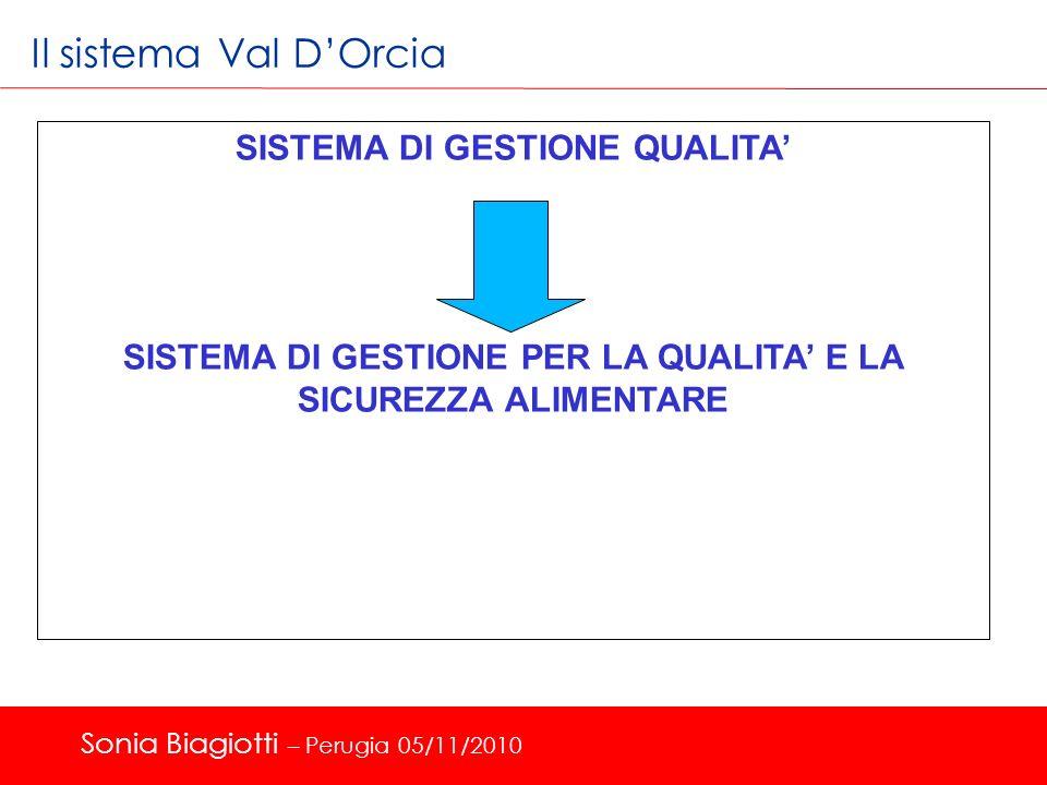 Il sistema Val D'Orcia SISTEMA DI GESTIONE QUALITA'