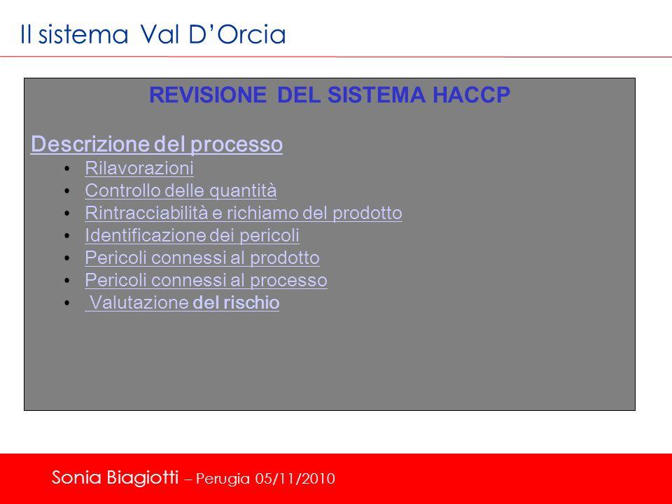 REVISIONE DEL SISTEMA HACCP