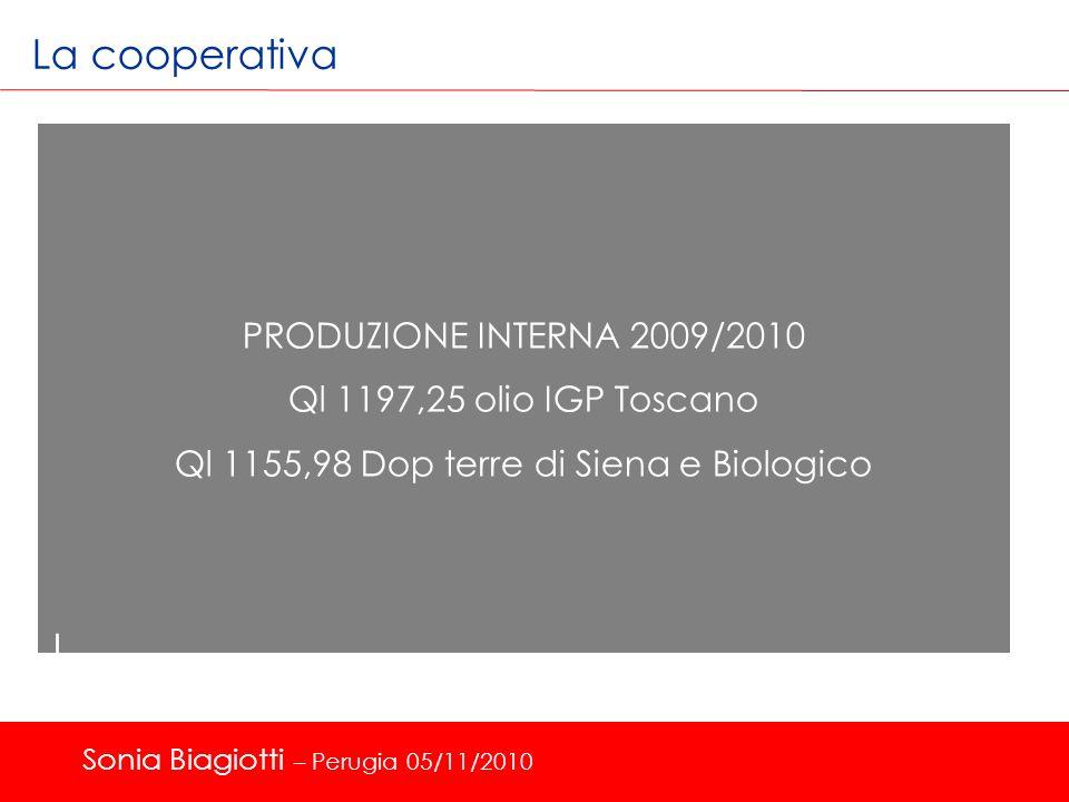 Ql 1155,98 Dop terre di Siena e Biologico