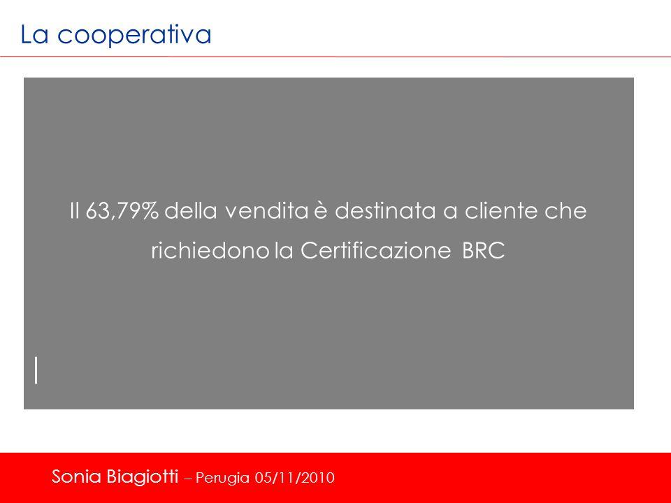 La cooperativa Il 63,79% della vendita è destinata a cliente che richiedono la Certificazione BRC.