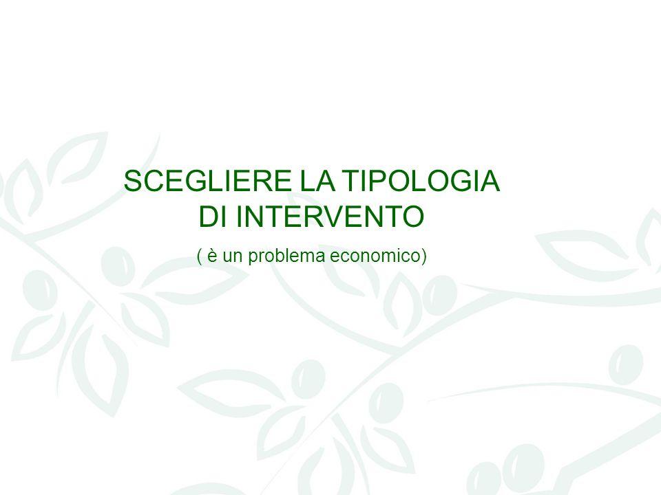 SCEGLIERE LA TIPOLOGIA DI INTERVENTO