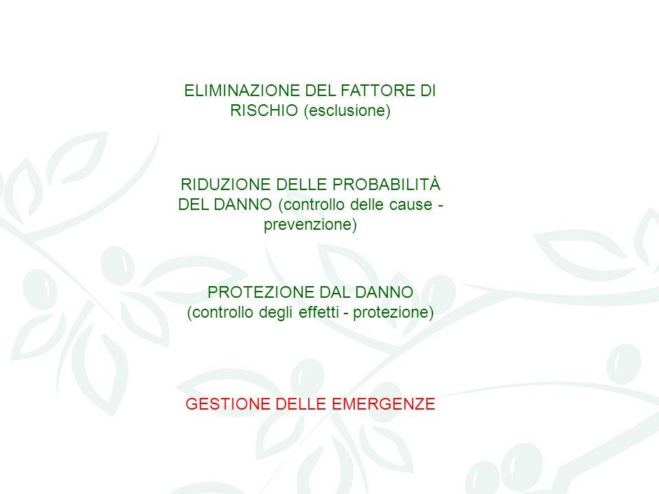 ELIMINAZIONE DEL FATTORE DI RISCHIO (esclusione)