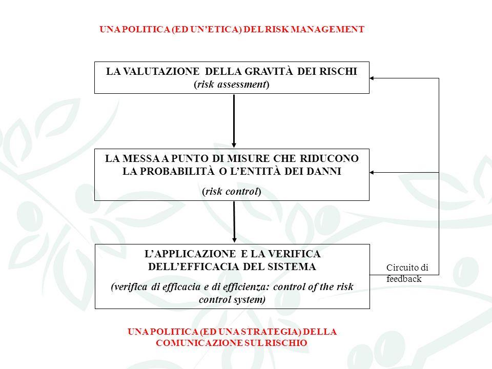 LA VALUTAZIONE DELLA GRAVITÀ DEI RISCHI (risk assessment)