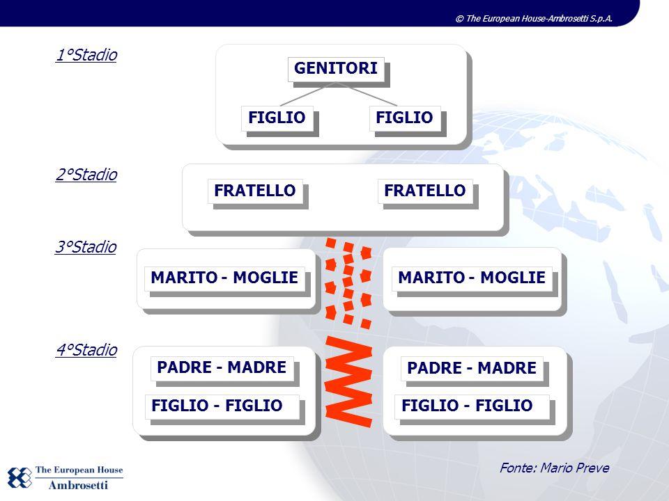 FIGLIO - FIGLIO FIGLIO - FIGLIO