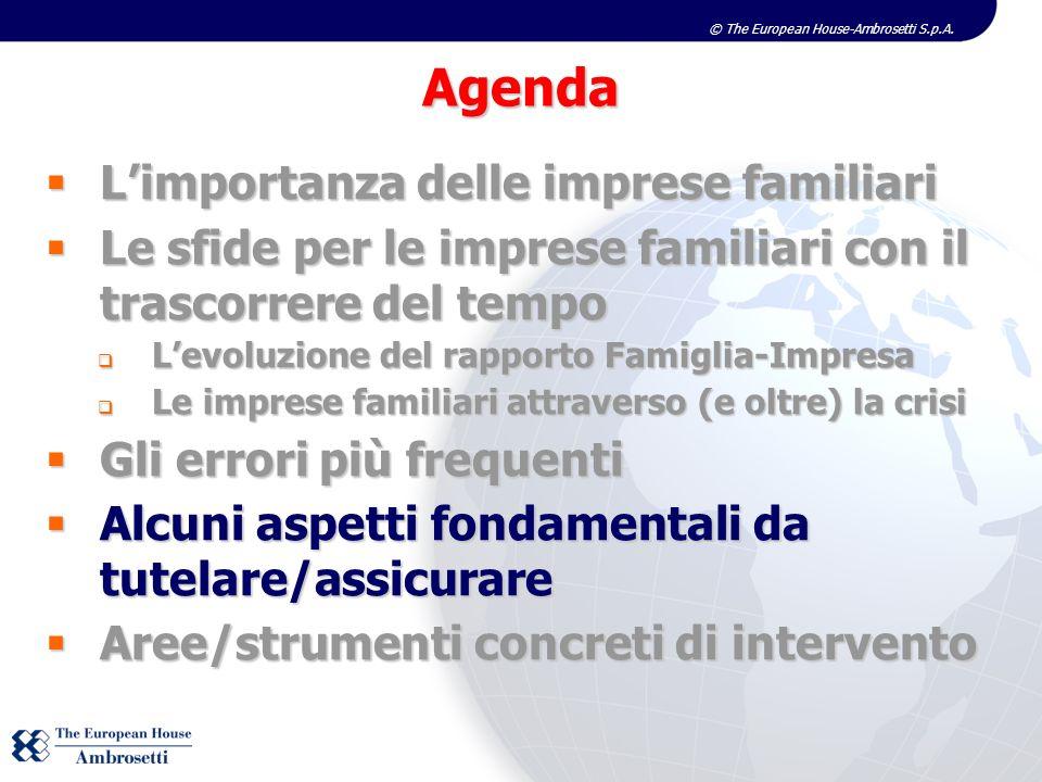 Agenda L'importanza delle imprese familiari