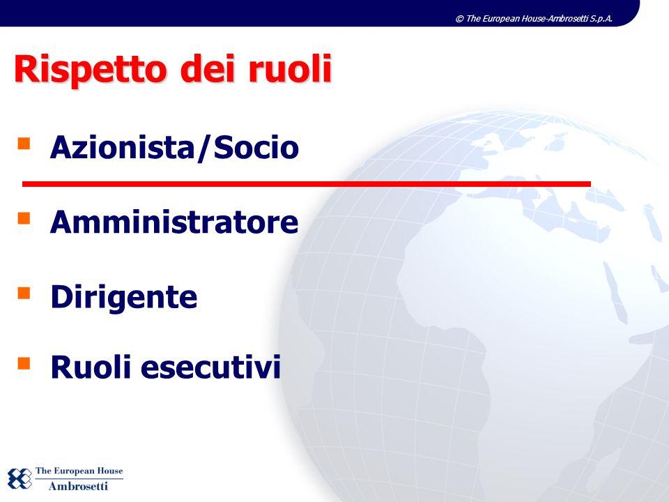 Rispetto dei ruoli Azionista/Socio Amministratore Dirigente