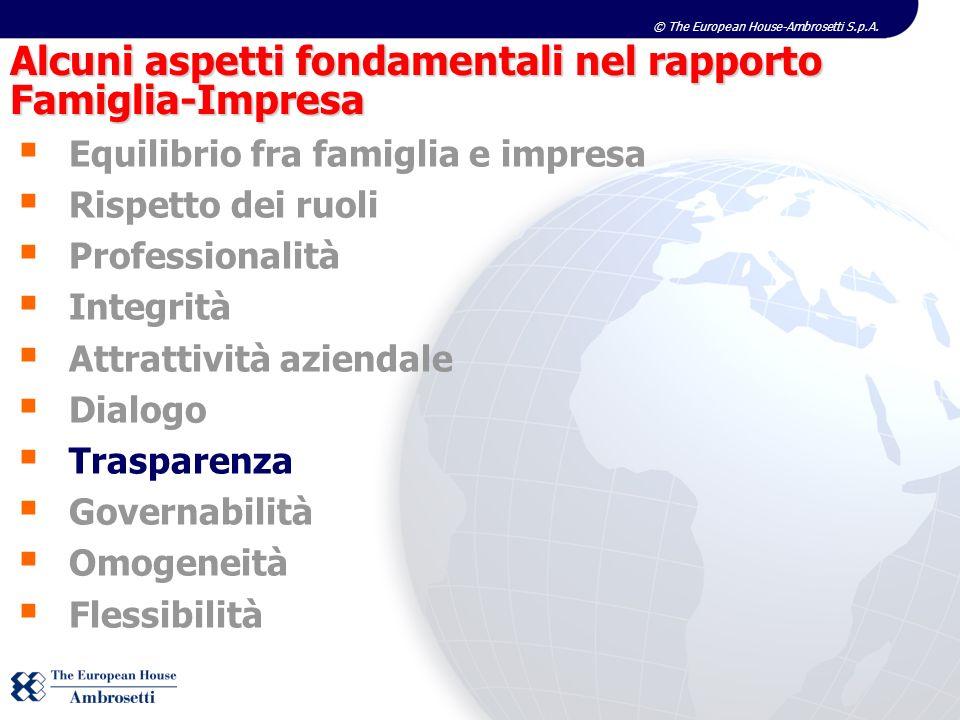 Alcuni aspetti fondamentali nel rapporto Famiglia-Impresa