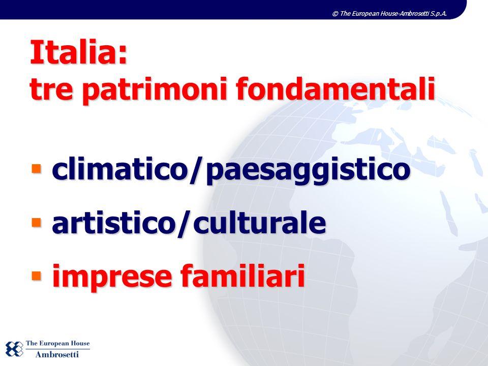Italia: tre patrimoni fondamentali climatico/paesaggistico