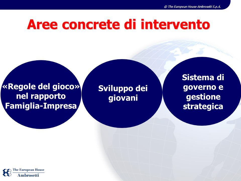 Aree concrete di intervento