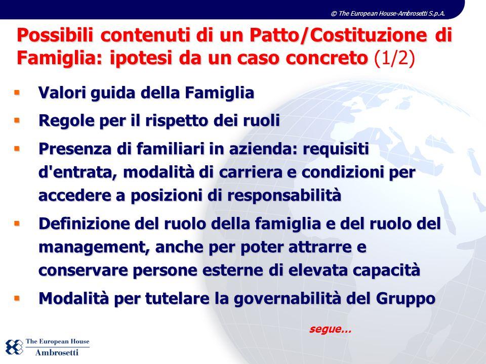 Possibili contenuti di un Patto/Costituzione di Famiglia: ipotesi da un caso concreto (1/2)