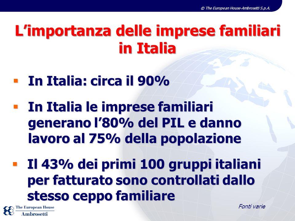 L'importanza delle imprese familiari in Italia