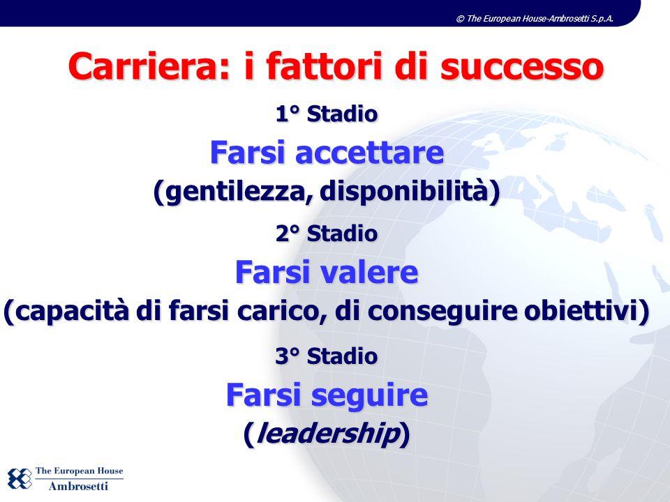 Carriera: i fattori di successo