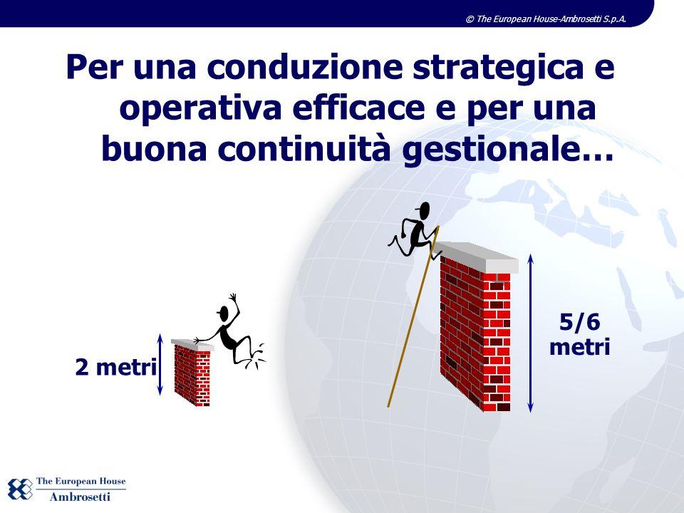 Per una conduzione strategica e operativa efficace e per una buona continuità gestionale…