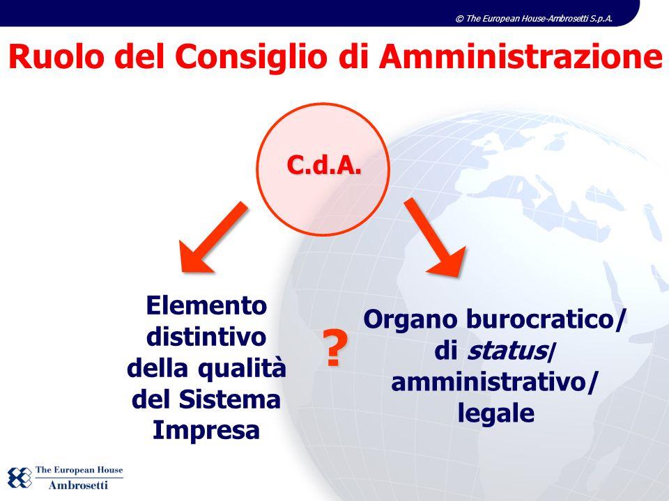 Ruolo del Consiglio di Amministrazione C.d.A.