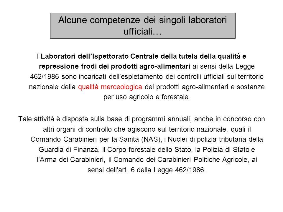 Alcune competenze dei singoli laboratori ufficiali…