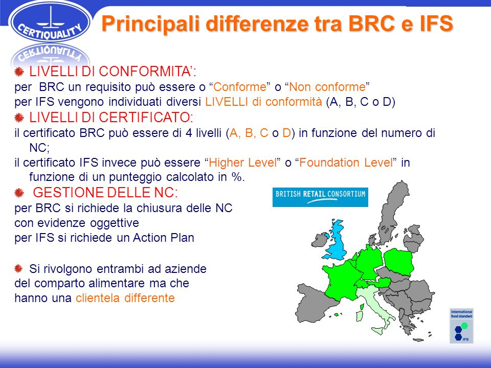 Principali differenze tra BRC e IFS