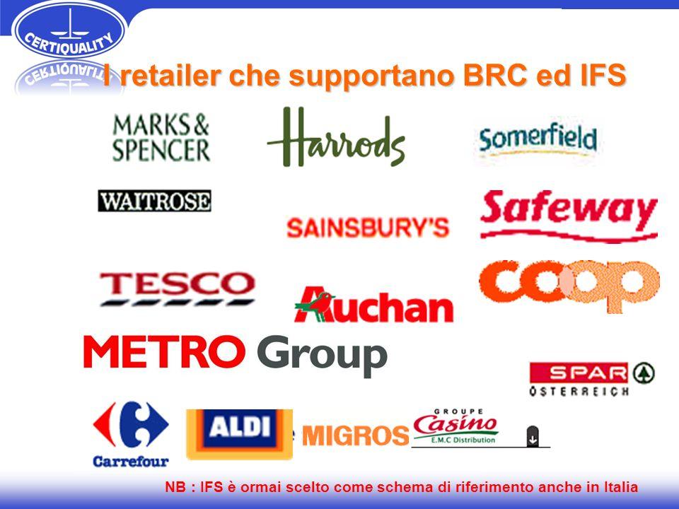 I retailer che supportano BRC ed IFS