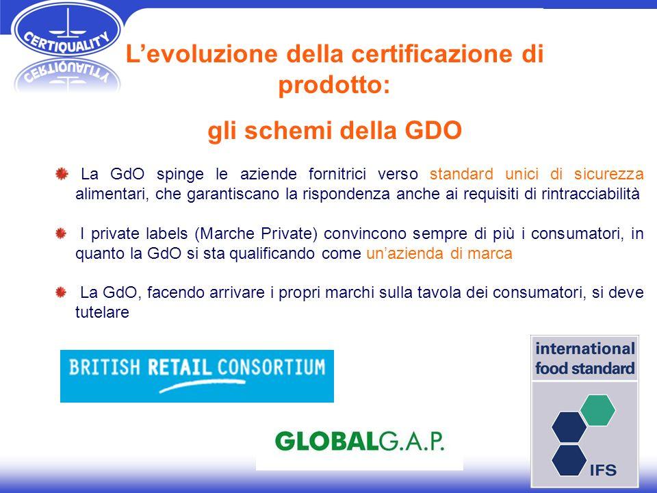 L'evoluzione della certificazione di prodotto: